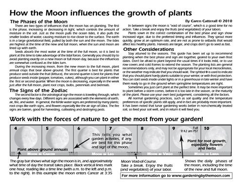 Understanding Gardening By The Moon Gardening By The Moon